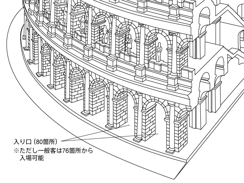 コロッセオ構造図入り口