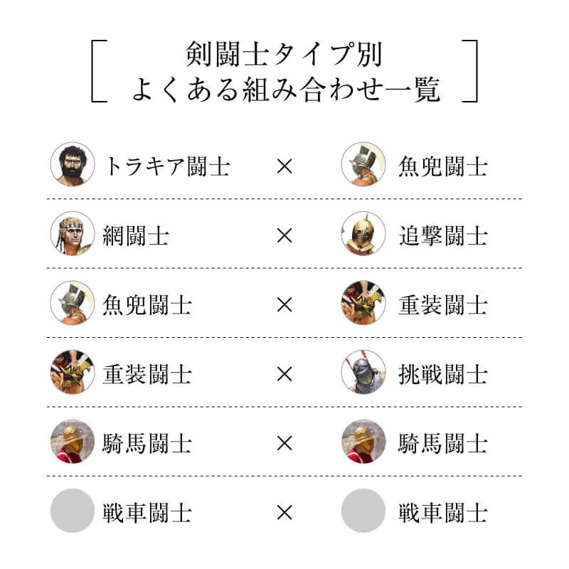 剣闘士タイプ別よくある組み合わせ一覧