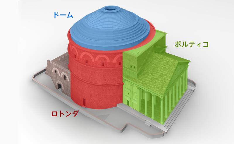 パンテオンの構造
