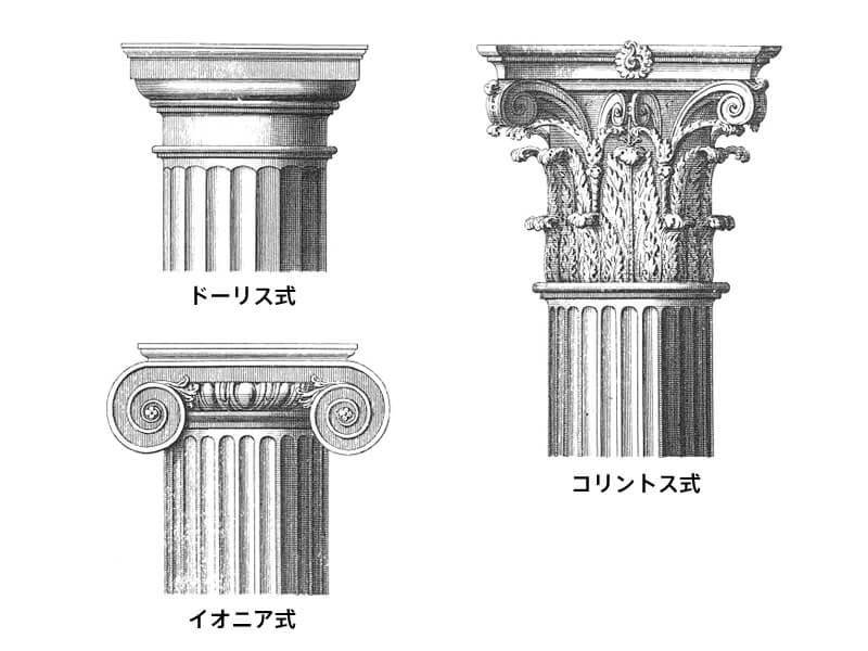 コロッセオの柱の種類の図